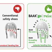 Baak®go&relax system patented